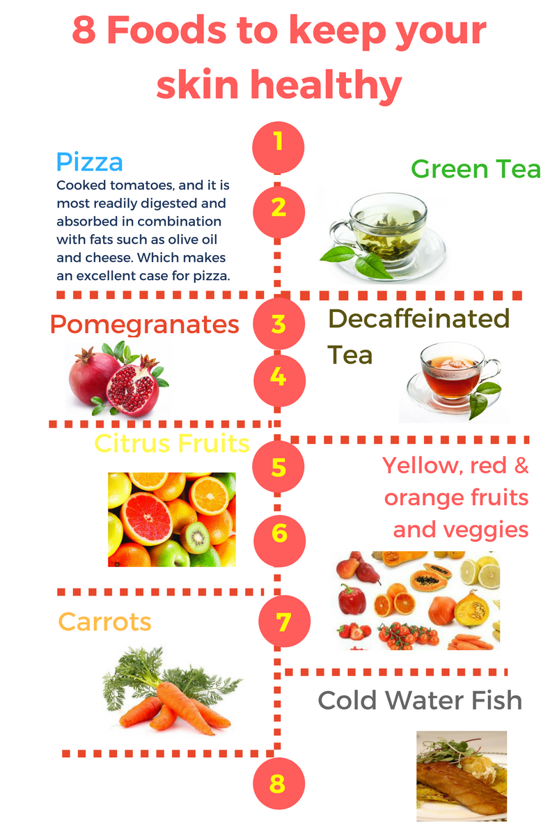 Is pizza good food for your skin 8 foods to keep your skin healthy blog categories forumfinder Choice Image